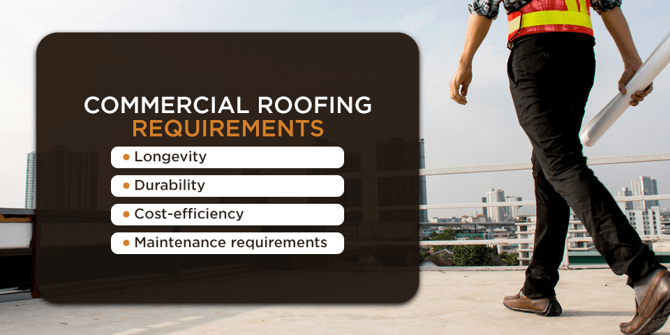 Requirements of commercial roofing