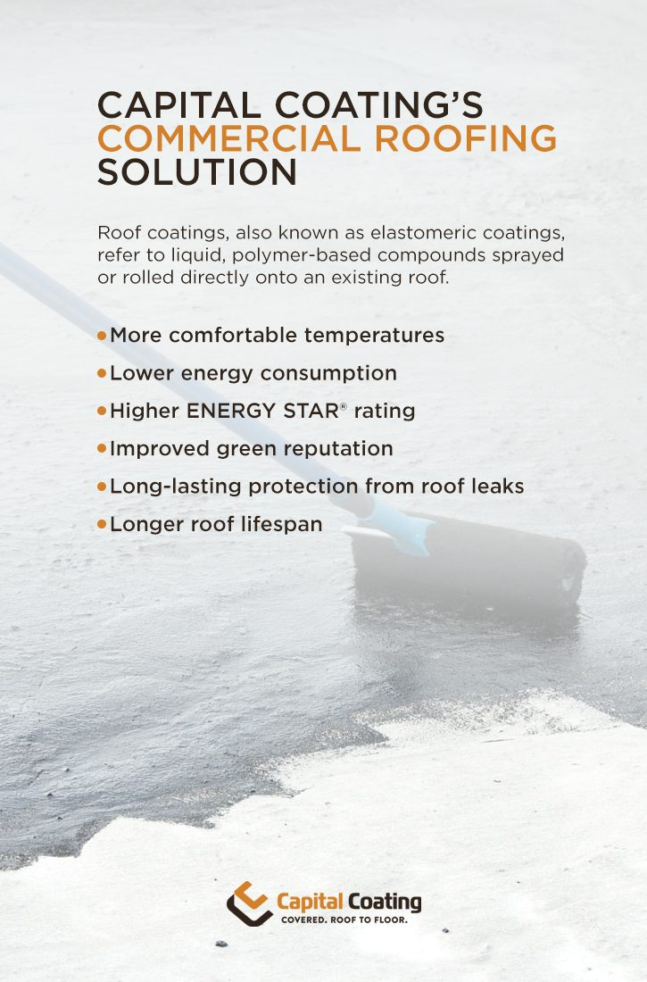Capital Coating's commercial roofing solution